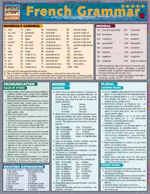 French Grammar Review Guide.