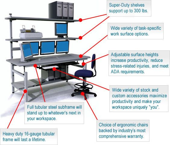 Standard Ergonomic Workbench Features Including Shelves Chairs And Computer Bench Accessories