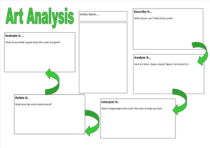 Art Analysis Sheet- Work through each section writing at least a sentence in each box. When finished you should write all of your answers up to create a paragraph about the piece of work/artist you are studying.