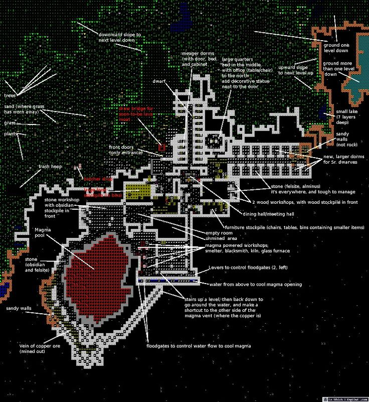 20 Best Dwarf Fortress Images On Pinterest