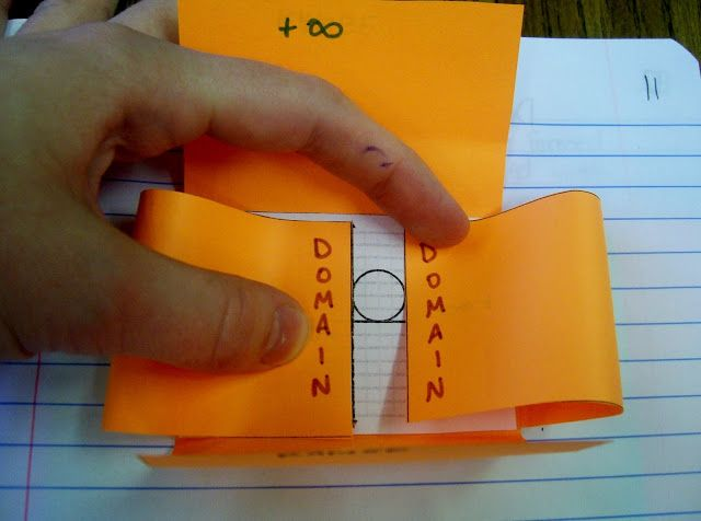 GRAPHING DOMAIN & RANGE Visual/foldable kinesthetic activity where students can visualize the limits of the function.