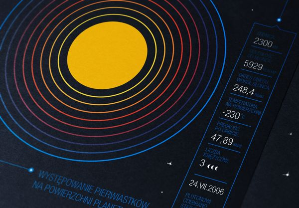 Atlas of Planets by Milena Wlodarczyk, via Behance