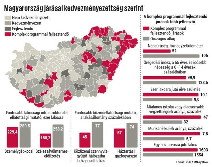 Egymillió magyar a periférián
