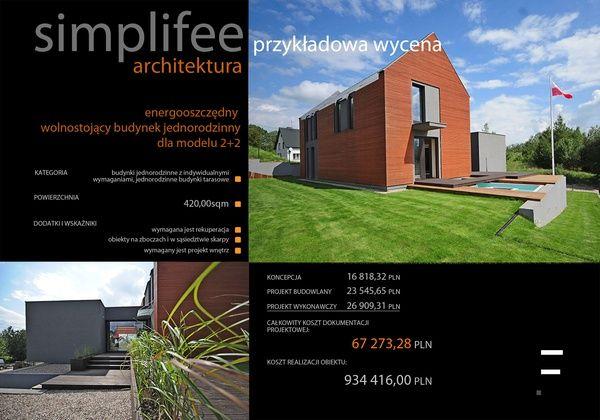 Przykładowa kalkulacja projektu architektonicznego dla domu energooszczędnego