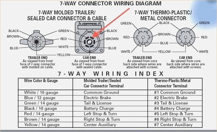 Ford F250 Trailer Wiring Diagram And Trailer Brake Wiring Diagram  With Images