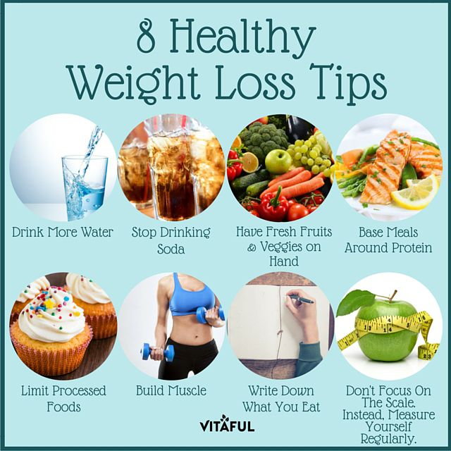 Weight loss loss of appetite stomach pains