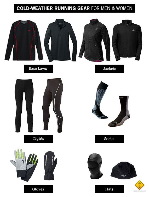 Don't let the polar vortex send you to treadmill this winter. Pick up some cold-weather running essentials and stay on the road, regardless of the temps!