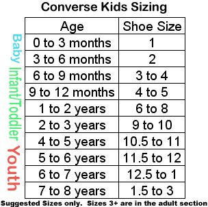 converse shoe size chart for the children