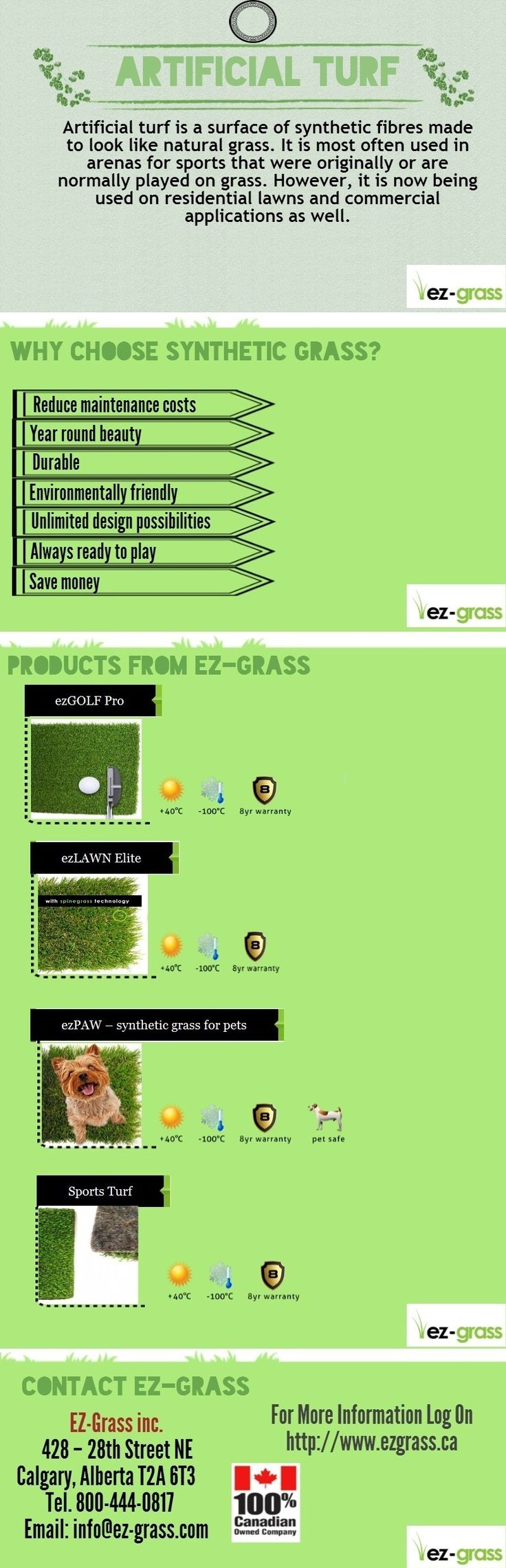 Artificial turf is a surface of synthetic fibres made to look natural grass.