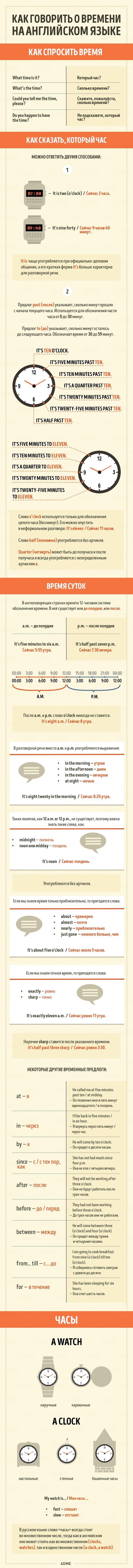 Как говорить о времени на английском языке