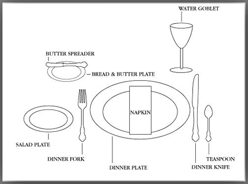8 best correct table settings images on Pinterest Place setting