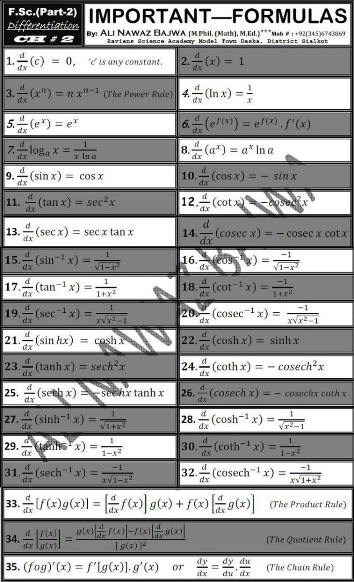 All Derivative Formulas Mth101 Calculus And Analytical Geometry Calculus Math Formula Chart Derivatives Calculus