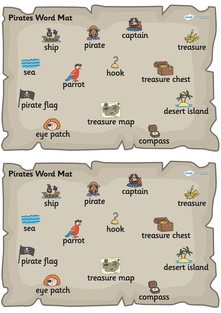 Twinkl Resources >> Pirate Word Mat  >> Thousands of printable primary teaching resources for EYFS, KS1, KS2 and beyond! pirate, pirate themed, pirate word mat, pirate words, pirate word list, writing, literacy,