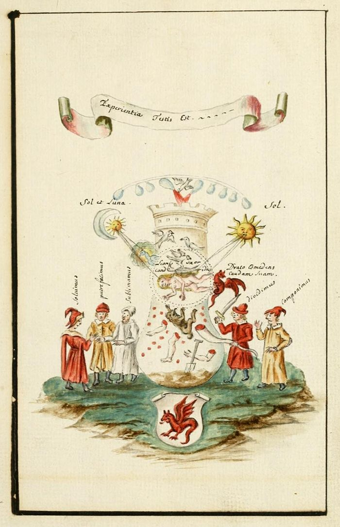 """Alchemy:  """"The Vessels of Hermes"""" – an Alchemical Album (ca.1700), from the Manly Palmer Hall Collection of Alchemical Manuscripts 