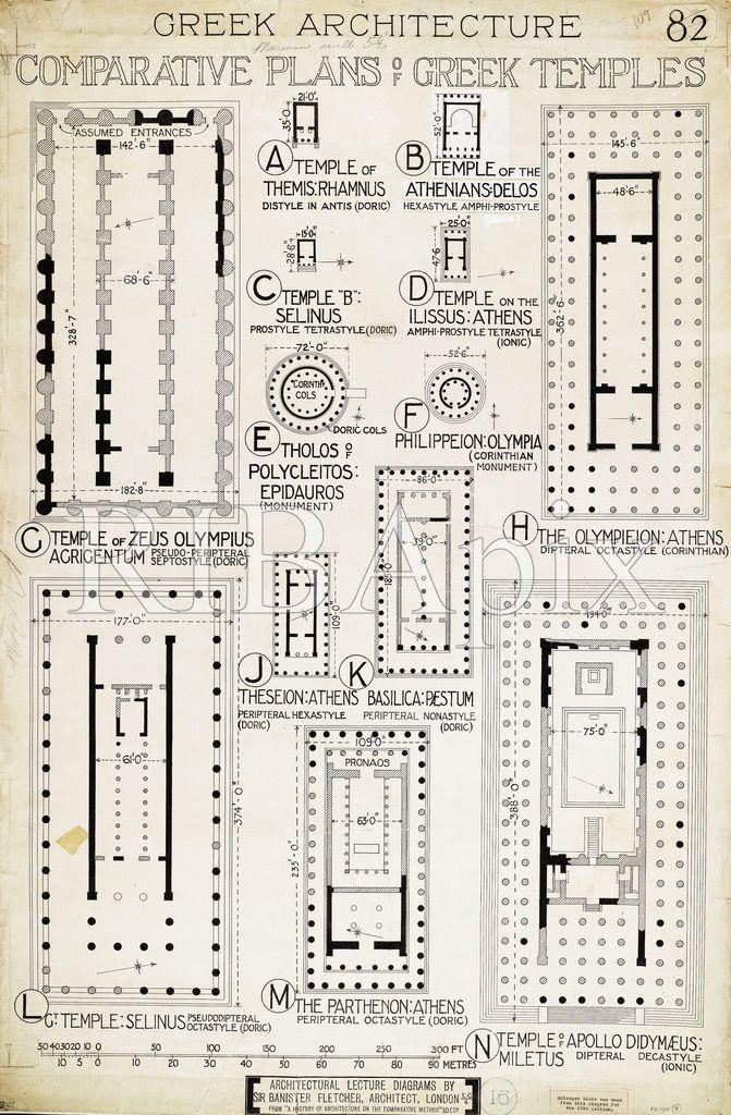 Greek Temple Plans Greek Temple Ancient Greek Architecture European Architecture