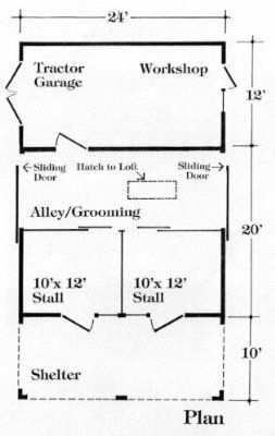 Nine Small Horse Barn Plans - Complete Pole Barn Construction Blueprints