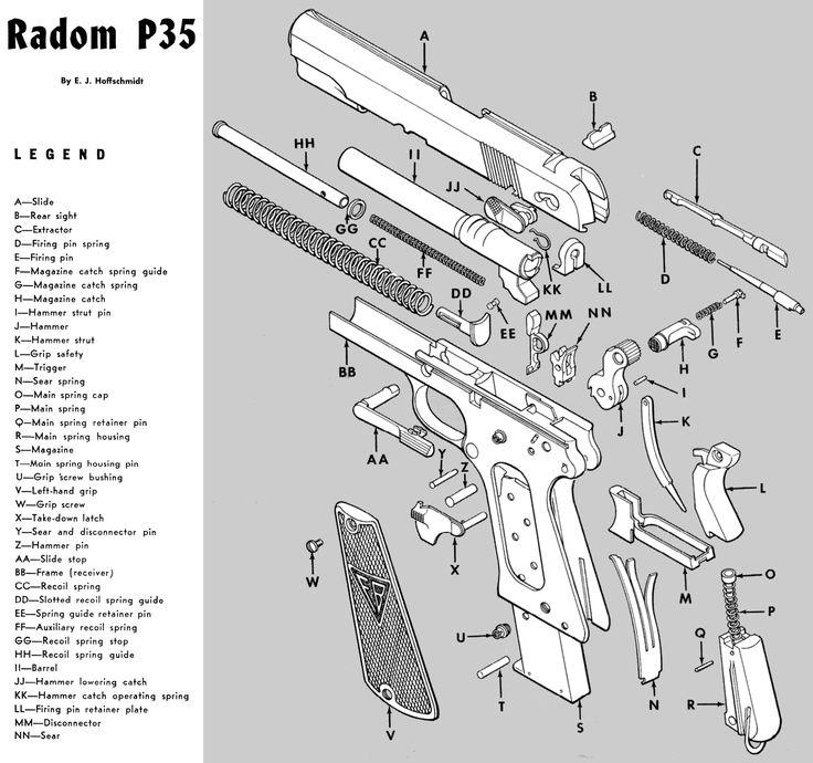 Radom VIS 35 - exploded diagram (1600×1500) ^ https://de.pinterest.com/wiesawjankowski/milito-pro-christo/