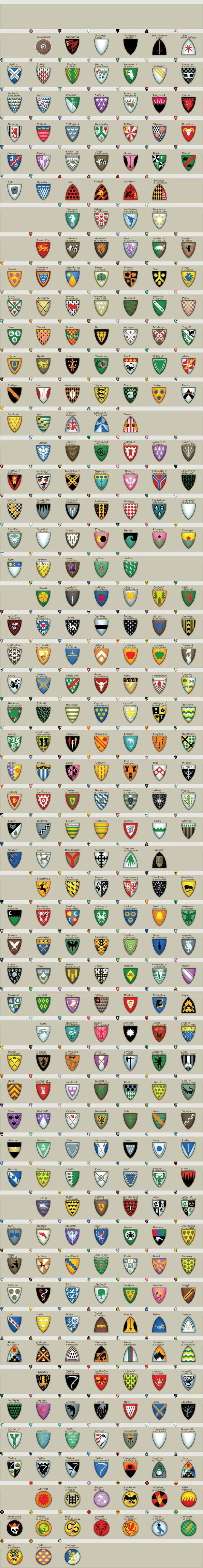 The Sigils / Banners from the world of the Game of Thrones