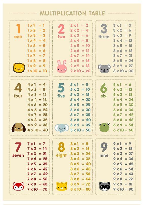 Les 28 meilleures images du tableau em cie sur pinterest for Multiplication table to 52