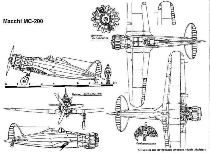 24 best Macchi M.C.200/M.C.201 Saetta (Alenia Aermacchi