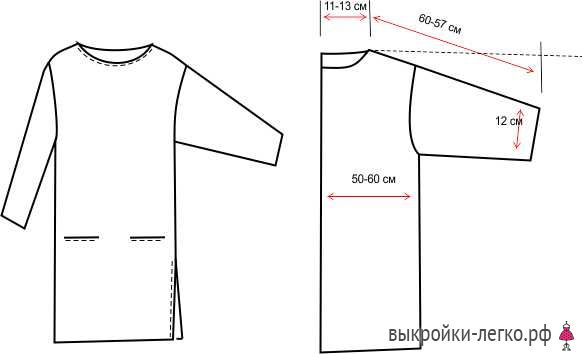Как сшить платье новичку | Готовые выкройки и уроки по построению на Выкройки-Легко.рф