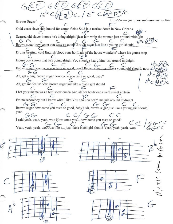 Bound For The Floor Guitar Chords Wikizie