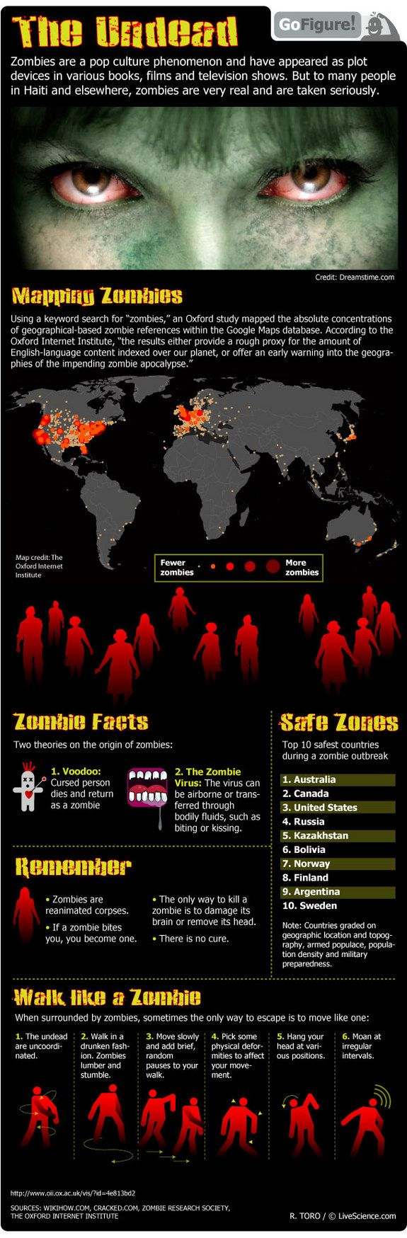 Check your knowledge of the undead - Zombie Facts: Real and Imagined
