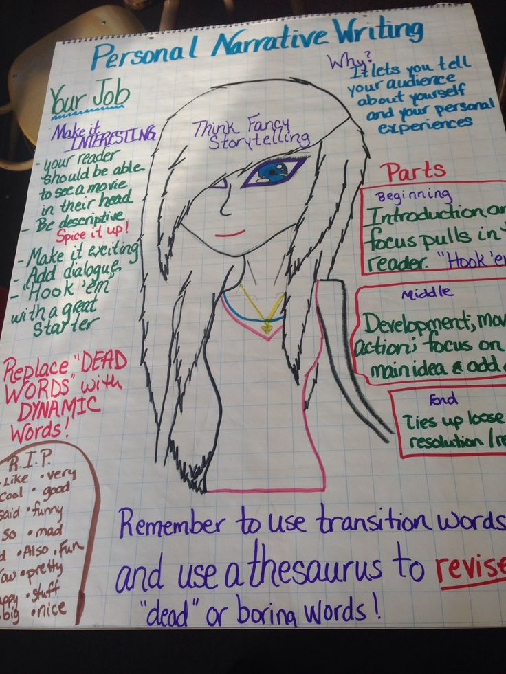 Middle School Narrative Ideas