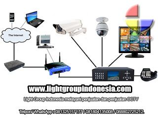 Light Group Indonesia: APLIKASI CCTV DENGAN INTERNET YOGYAKARTA