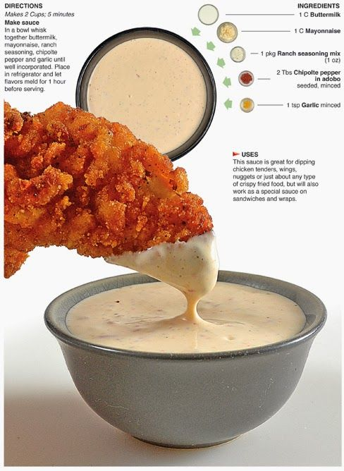 Behind the Bites: Chipotle Ranch Sauce