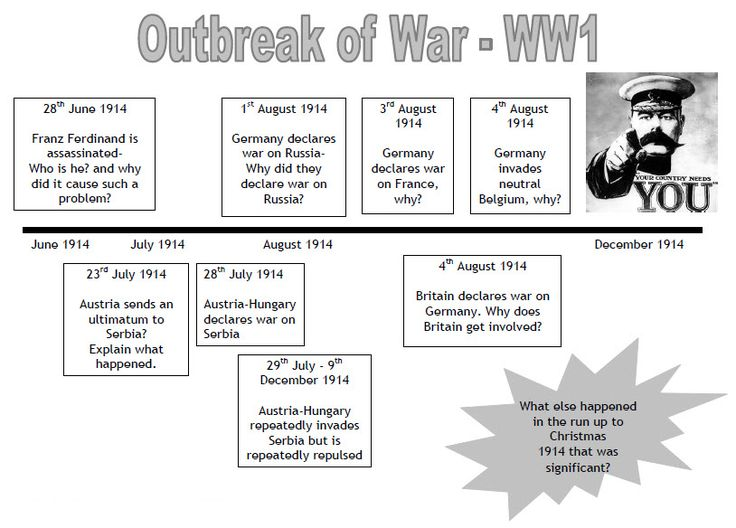 Printables Causes Of World War 1 Worksheet 1000 images about wwi on pinterest lesson plans notebooks and this is a brief timeline of some the significant causes in 1914 with