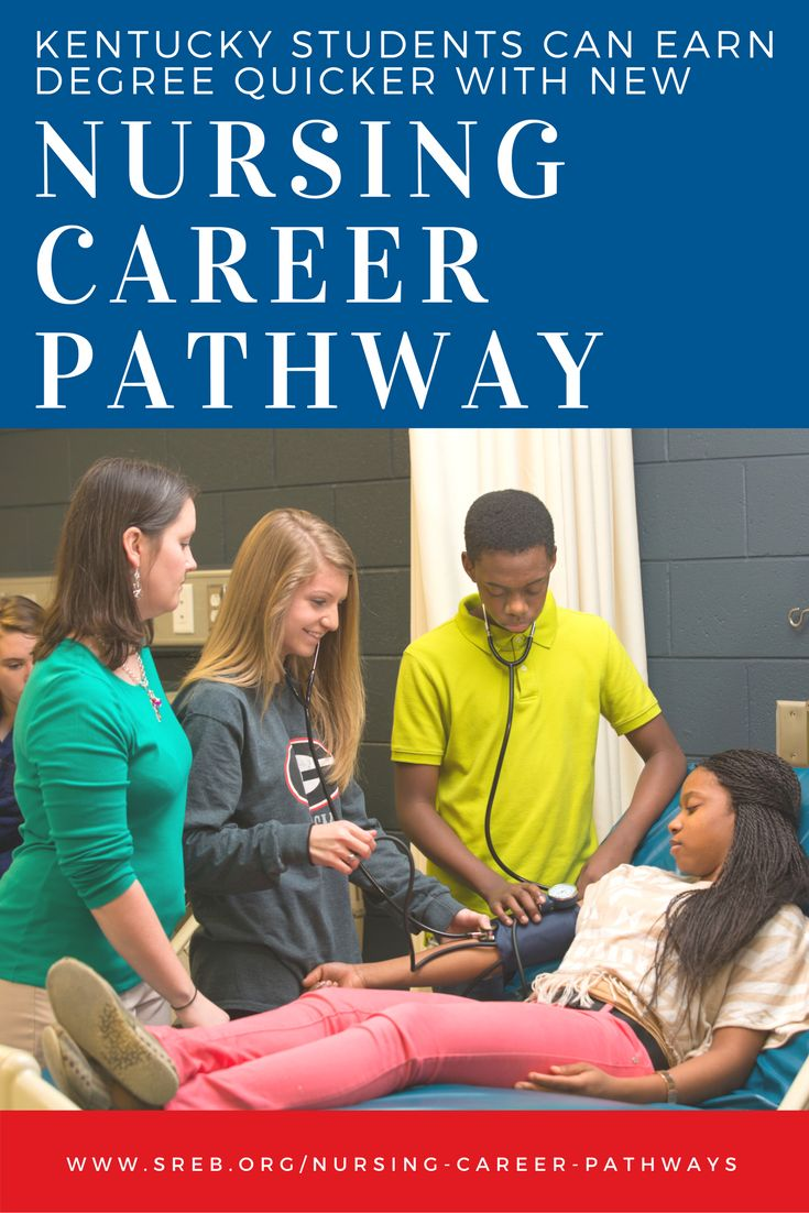Marvelous Kentucky Educators U0026 Health Care Employers Developed A Seamless Sequence Of  Courses And Credentials To Help