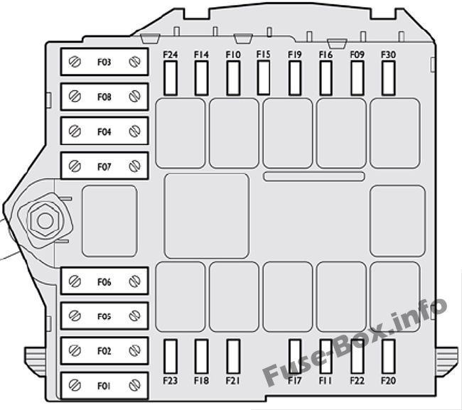 Under Hood Fuse Box Diagram Fiat Ducato 2007 2008 2009 2010 2011 2012 2013 2014 Fiat Ducato Fiat Fuse Box