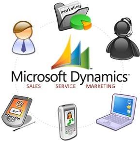 Microsoft Dynamics CRM update