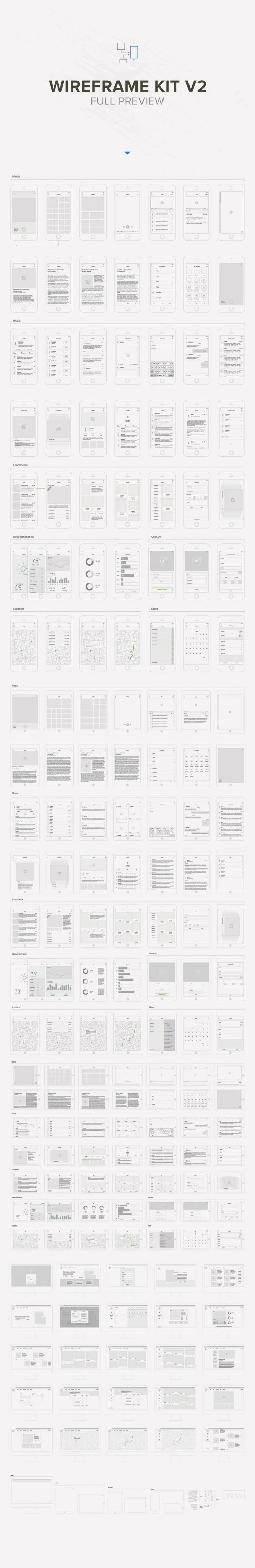 1000  ideas about wireframe on pinterest