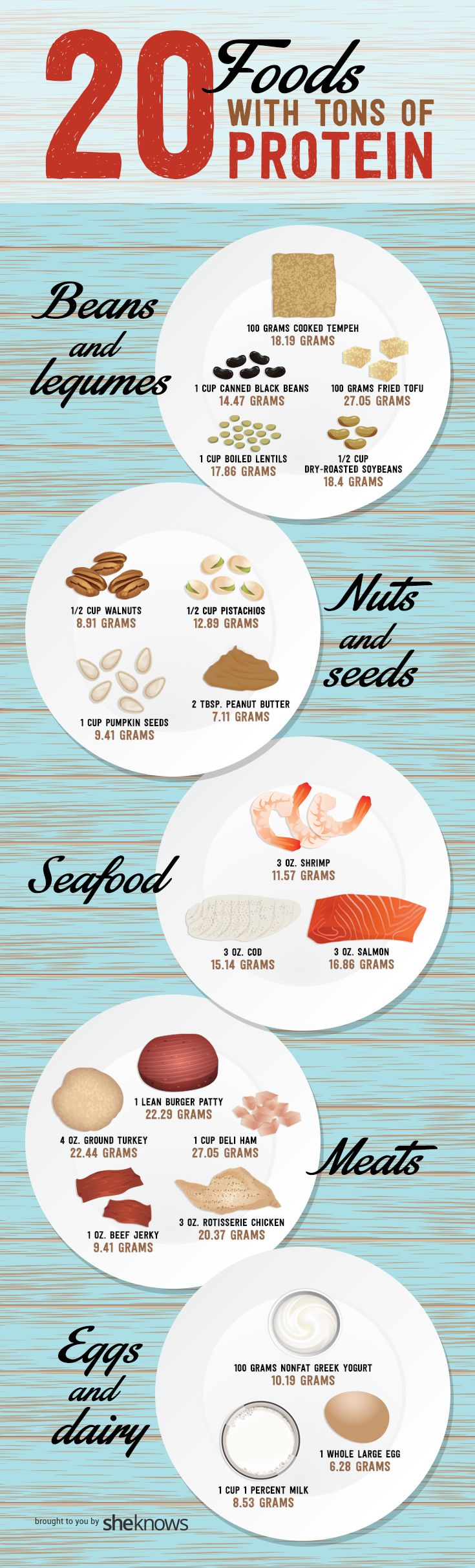 All of these foods have high protein to keep you full.