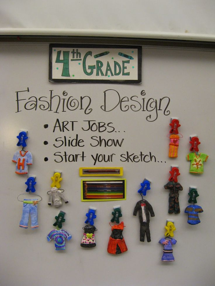 Fashion Design with lesson plan and Powerpoint - Jamestown Elementary Art Blog: