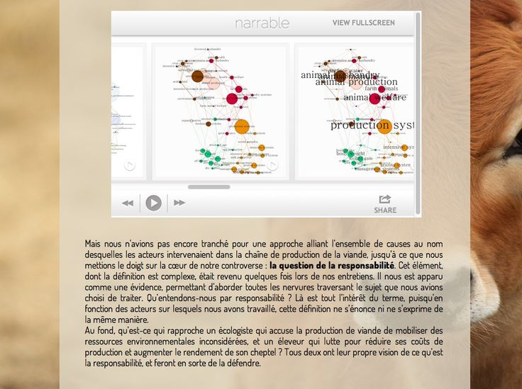 From: Elevage Responsable, SciencesPo 2014. Link: http://www.i-m.mx/elevageresponsable/filierevianderesponsabilite/