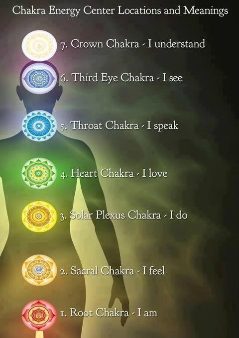 Chakra Affirmation meditations...