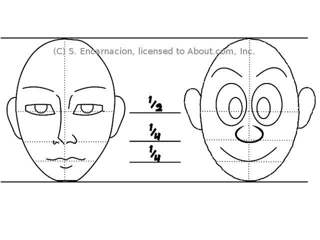 25+ best ideas about Drawing cartoon faces on Pinterest | Cartoon ...