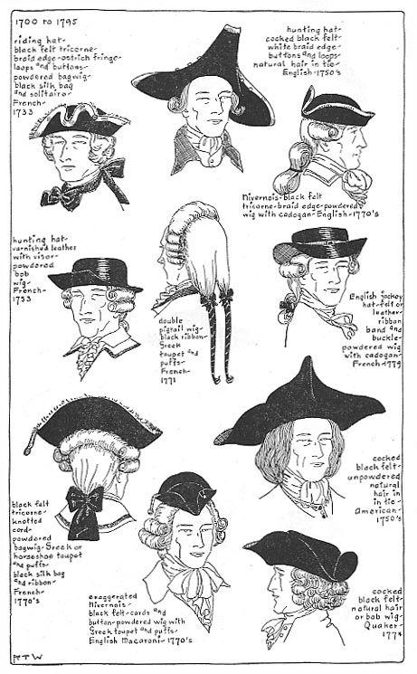 18th century Men's headwear