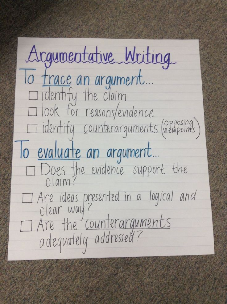 An argumentative writing checklist that may convert into a rubric!