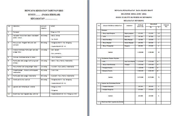 Aplikasi Analisis Soal Pilihan Ganda dan Uraian Dilengkapi Remedial - Microsoft Excel | Download File Pendidikan