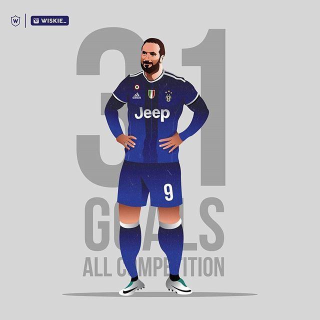 31 goals in all competition and still continue.. . Ll Pipita.. @ghiguain20_9 . . #art #illustration #vectorart #vexel #icon #vector_id #gonzalo #higuain #pipita #juvetoday #JuveArt #juventus #instajuve #finoallafine #forzajuve #itstime #champions #league #UCL #ASMJuve #argentina #wiskie