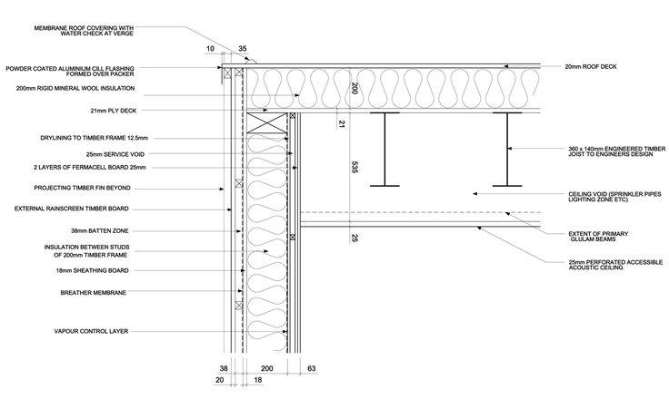 Flat Roof Design Detail