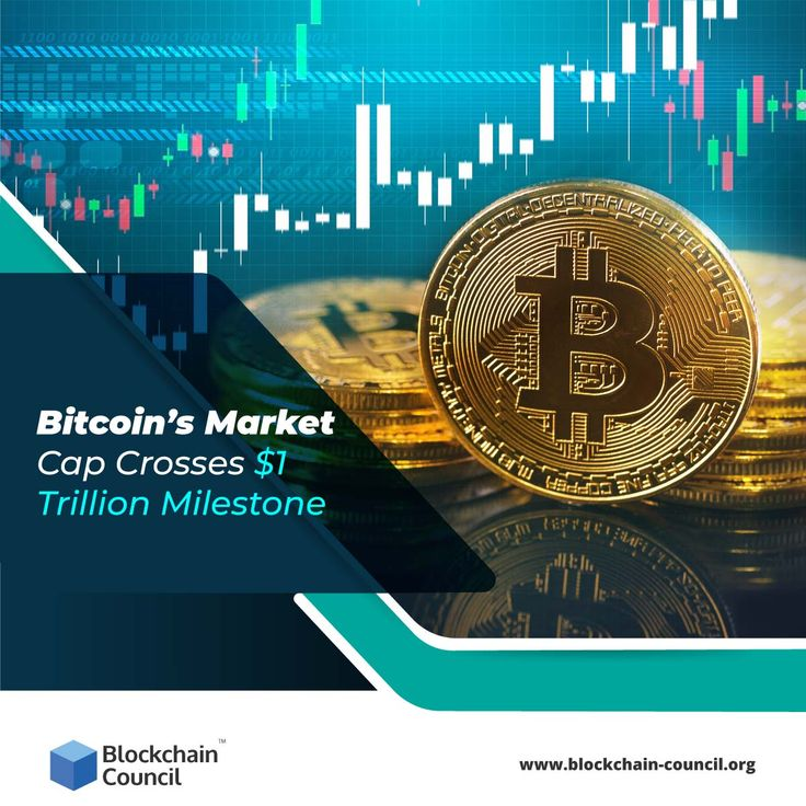 Bitcoin - the world's most popular cryptocurrency jumped to an all-time high market capitalization of $1 trillion. Mainstream investors and companies like Tesla, Mastercard Inc, and BNY Mellon have largely accepted the huge potential of cryptocurrencies, signalling the fueling growth of crypto capital markets. #blockchaincouncil #Blockchain #blockchaintechnology #Bitcoin #bitcoinanalysis #BTC #crypto #cryptoinvesting #bitcoin #cryptocurrency #bitcoinmining #bitcoins #bitcoinnews #cryptotrading