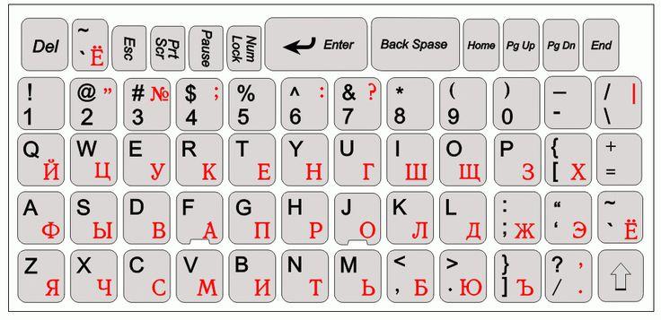 Наклейки на клавиатуру с интернета