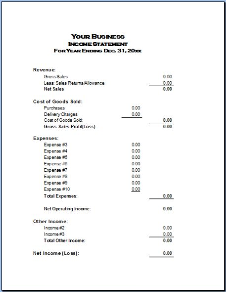 Basic Income Statement Example and Format