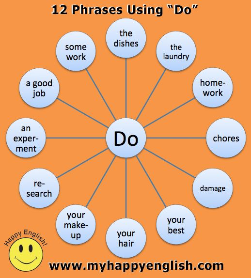 12 Collocations With Do - English Grammar Lesson