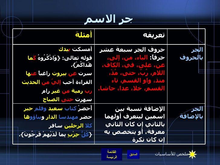 قواعد اللغة العربية - Arabic grammar